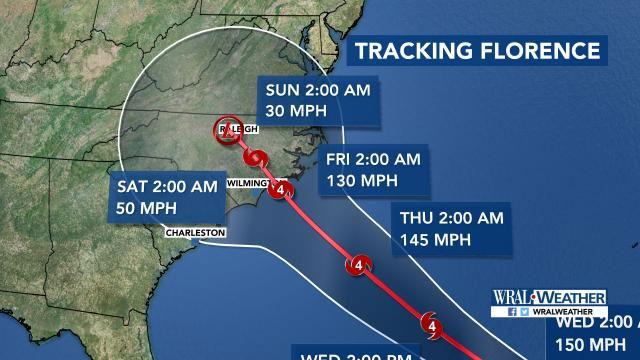 RJ Hurricane Chart