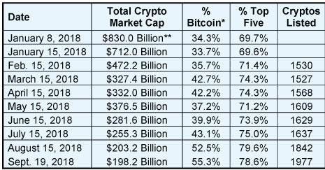 crypto Chart3