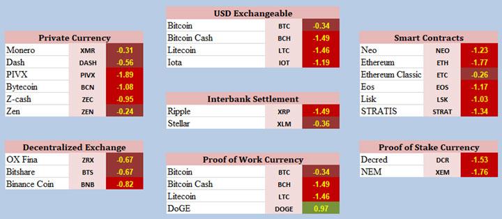 crypto Chart6