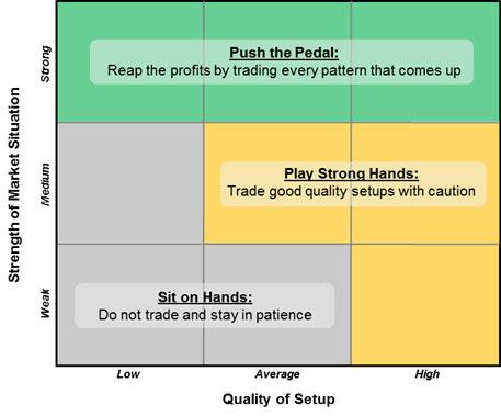 GG Chart 1