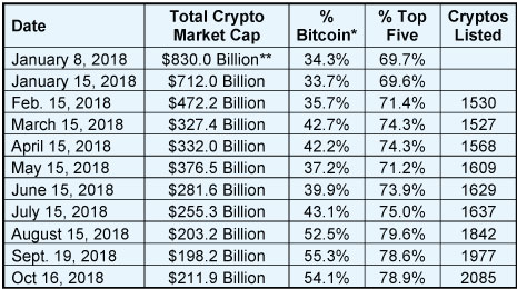 CU Chart 3